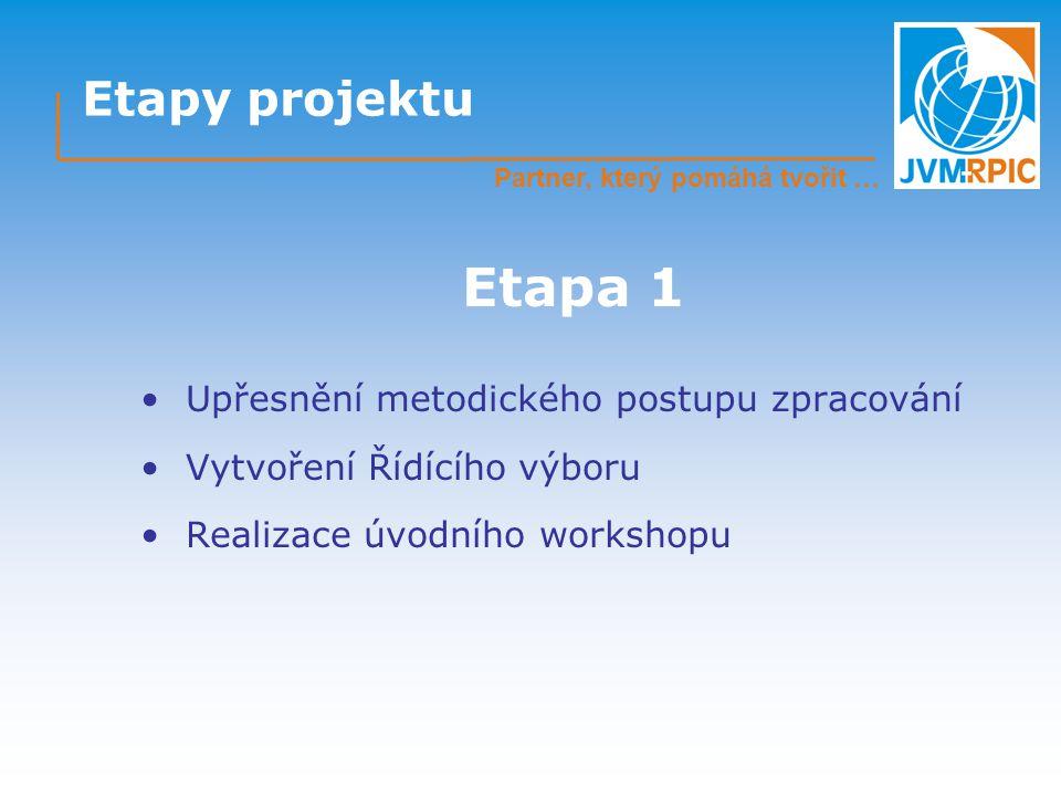 Etapy projektu Etapa 1 Upřesnění metodického postupu zpracování Vytvoření Řídícího výboru Realizace úvodního workshopu Partner, který pomáhá tvořit …
