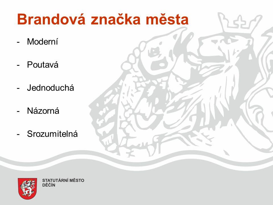 Brandová značka města -Moderní -Poutavá -Jednoduchá -Názorná -Srozumitelná