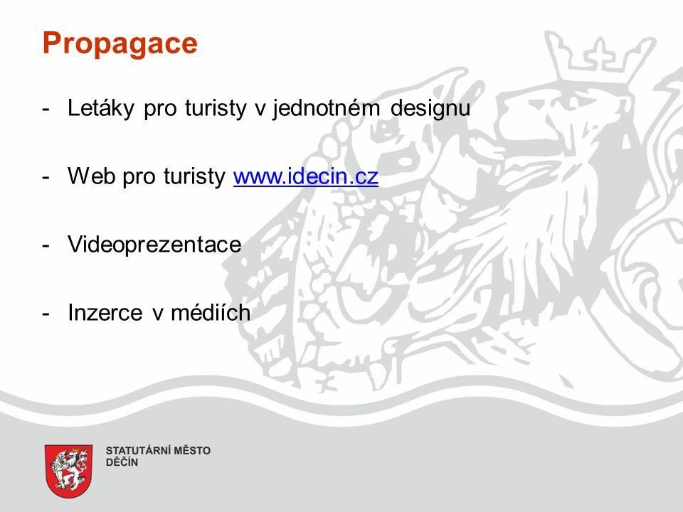Propagace -Letáky pro turisty v jednotném designu -Web pro turisty www.idecin.czwww.idecin.cz -Videoprezentace -Inzerce v médiích