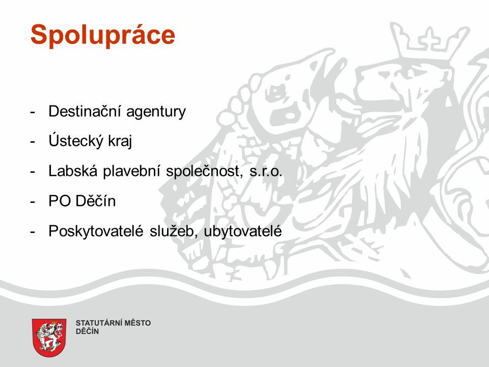 Spolupráce -Destinační agentury -Ústecký kraj -Labská plavební společnost, s.r.o.