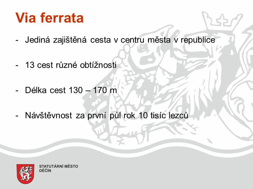 Via ferrata -Jediná zajištěná cesta v centru města v republice -13 cest různé obtížnosti -Délka cest 130 – 170 m -Návštěvnost za první půl rok 10 tisíc lezců