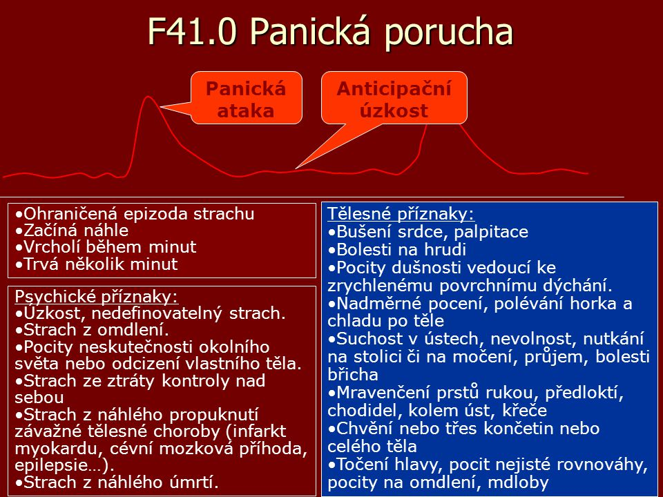 F41.0 Panická porucha Panická ataka Anticipační úzkost Ohraničená epizoda strachu Začíná náhle Vrcholí během minut Trvá několik minut Psychické přízna