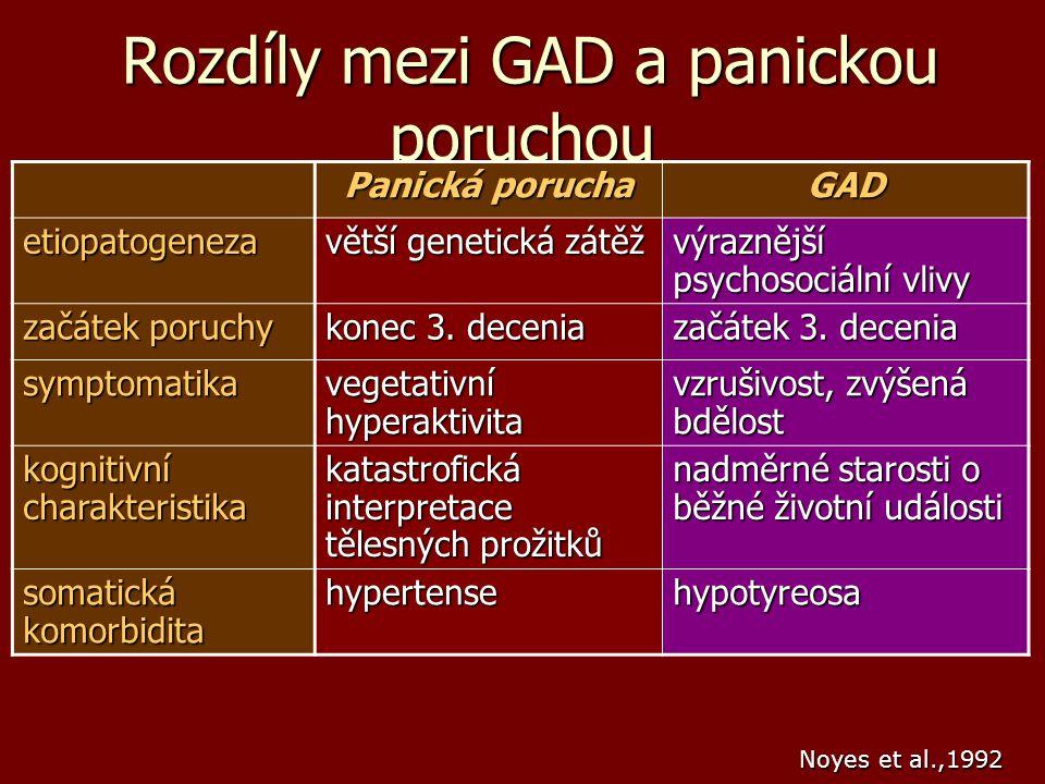Rozdíly mezi GAD a panickou poruchou Rozdíly mezi GAD a panickou poruchou Panická porucha GAD etiopatogeneza větší genetická zátěž výraznější psychoso