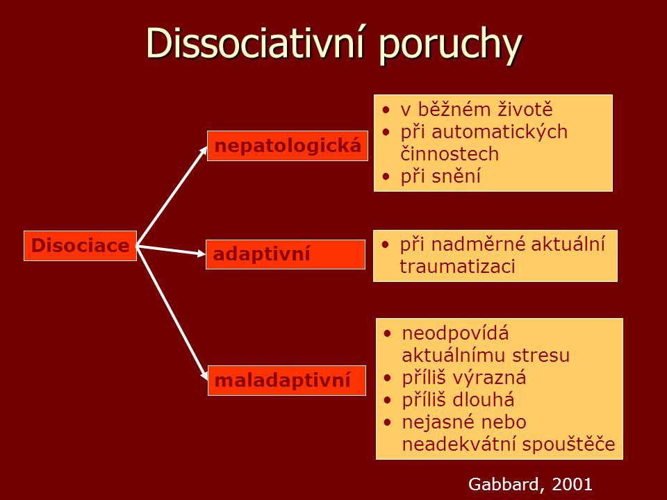 Disociace nepatologická maladaptivní adaptivní v běžném životě při automatických činnostech při snění při nadměrné aktuální traumatizaci neodpovídá ak