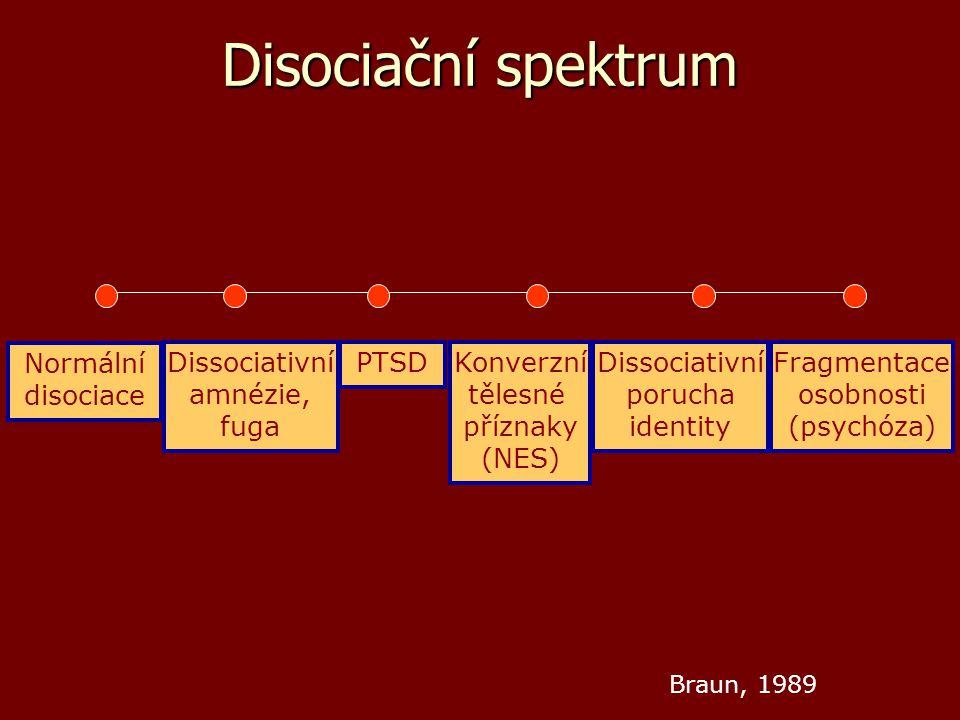 Disociační spektrum Normální disociace Dissociativní amnézie, fuga PTSDKonverzní tělesné příznaky (NES) Dissociativní porucha identity Fragmentace oso
