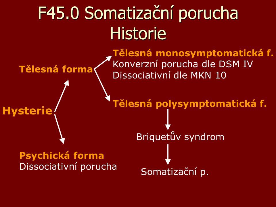 F45.0 Somatizační porucha Historie Hysterie Psychická forma Dissociativní porucha Tělesná forma Briquetův syndrom Somatizační p. Tělesná monosymptomat