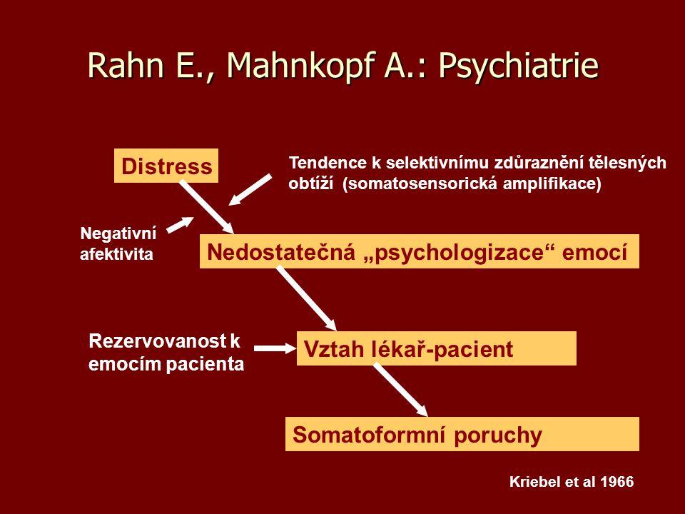 """Rahn E., Mahnkopf A.: Psychiatrie Kriebel et al 1966 Distress Nedostatečná """"psychologizace"""" emocí Vztah lékař-pacient Somatoformní poruchy Rezervovano"""