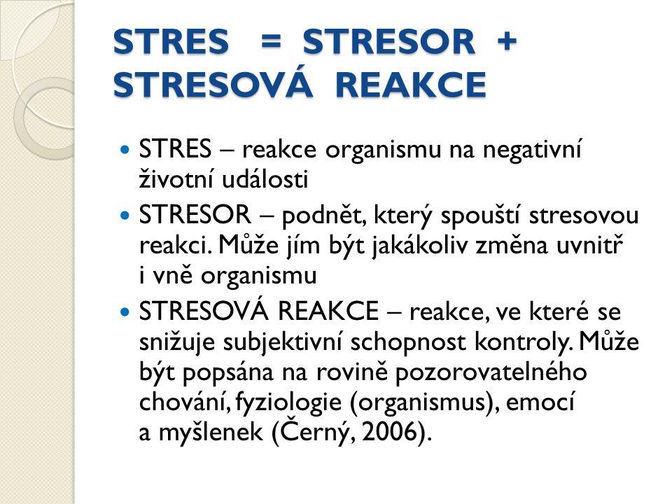 STRES = STRESOR + STRESOVÁ REAKCE STRES – reakce organismu na negativní životní události STRESOR – podnět, který spouští stresovou reakci. Může jím bý