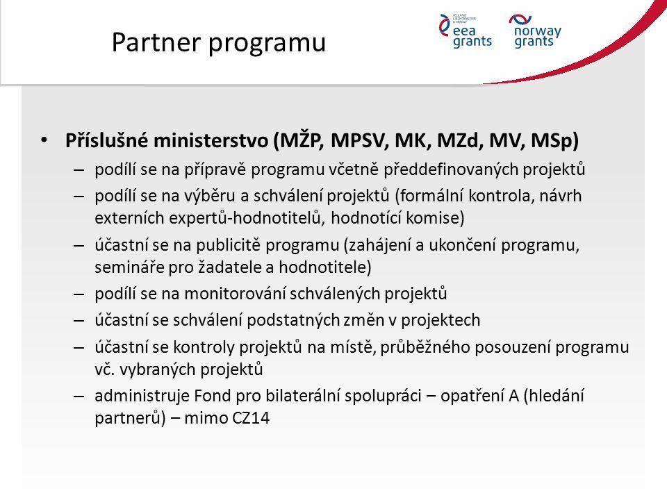 Partner programu Příslušné ministerstvo (MŽP, MPSV, MK, MZd, MV, MSp) – podílí se na přípravě programu včetně předdefinovaných projektů – podílí se na výběru a schválení projektů (formální kontrola, návrh externích expertů-hodnotitelů, hodnotící komise) – účastní se na publicitě programu (zahájení a ukončení programu, semináře pro žadatele a hodnotitele) – podílí se na monitorování schválených projektů – účastní se schválení podstatných změn v projektech – účastní se kontroly projektů na místě, průběžného posouzení programu vč.