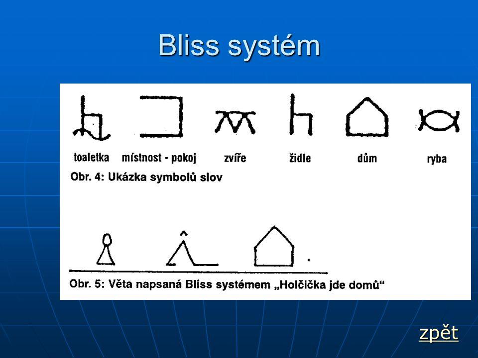 Bliss systém zpět
