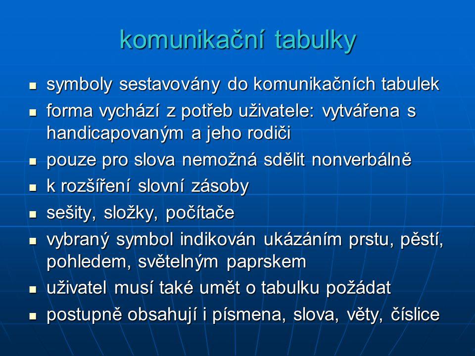 komunikační tabulky symboly sestavovány do komunikačních tabulek symboly sestavovány do komunikačních tabulek forma vychází z potřeb uživatele: vytvář