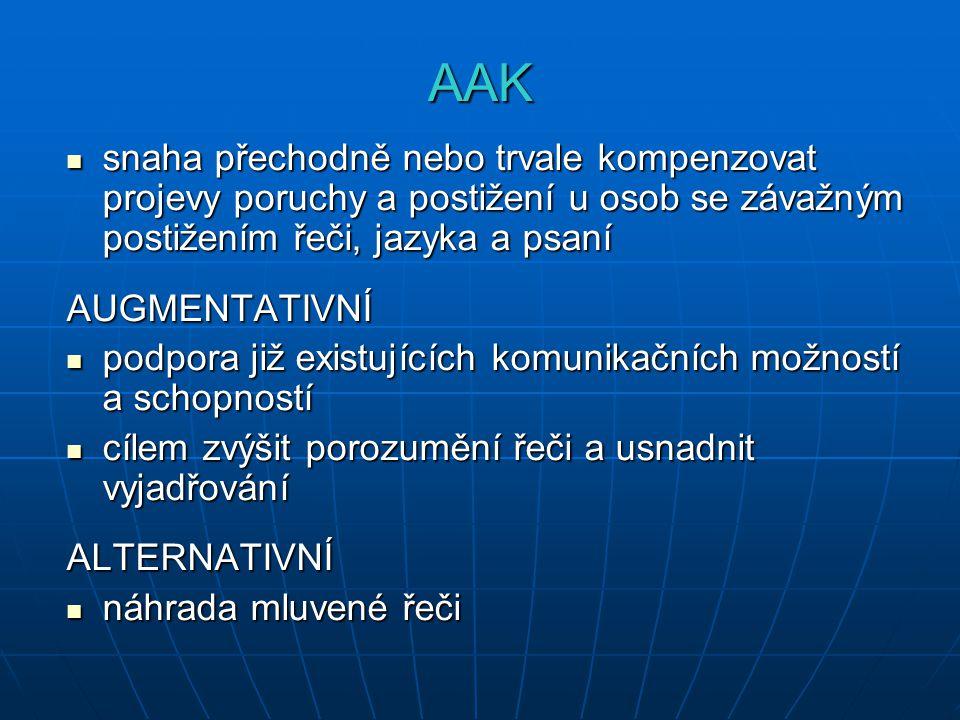 AAK snaha přechodně nebo trvale kompenzovat projevy poruchy a postižení u osob se závažným postižením řeči, jazyka a psaní snaha přechodně nebo trvale