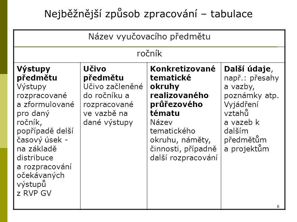 8 Nejběžnější způsob zpracování – tabulace Název vyučovacího předmětu ročník Výstupy předmětu Výstupy rozpracované a zformulované pro daný ročník, pop