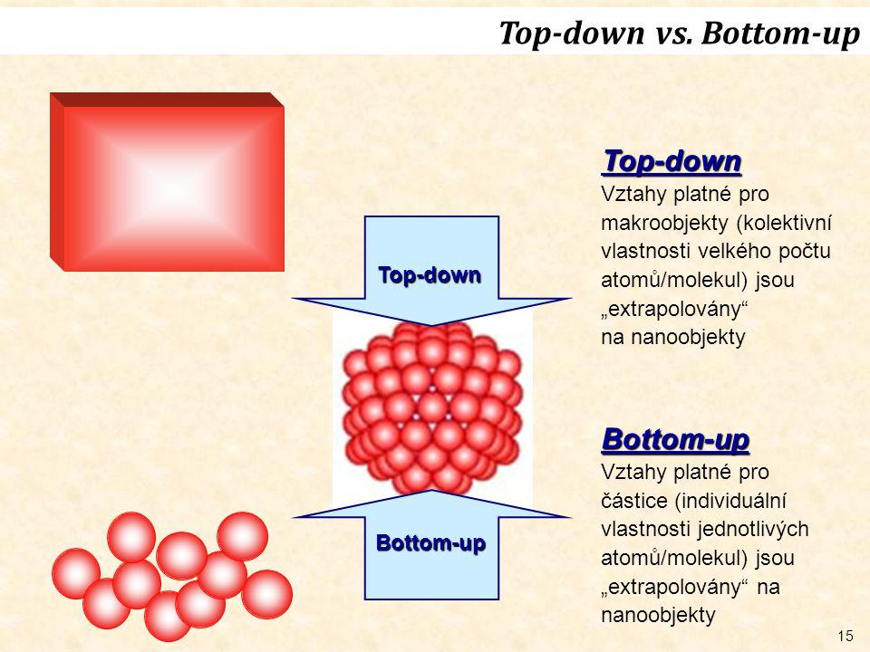 """15 Top-down Bottom-up Bottom-up Vztahy platné pro částice (individuální vlastnosti jednotlivých atomů/molekul) jsou """"extrapolovány na nanoobjekty Top-down Vztahy platné pro makroobjekty (kolektivní vlastnosti velkého počtu atomů/molekul) jsou """"extrapolovány na nanoobjekty Top-down vs."""