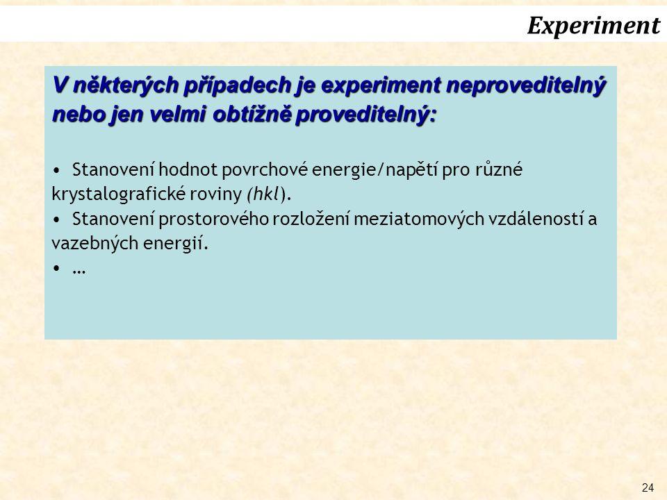 24 Experiment V některých případech je experiment neproveditelný nebo jen velmi obtížně proveditelný: Stanovení hodnot povrchové energie/napětí pro různé krystalografické roviny (hkl).