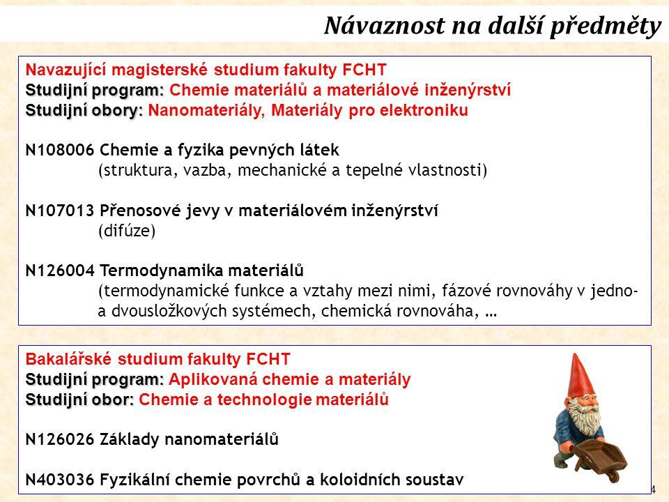 34 Návaznost na další předměty Navazující magisterské studium fakulty FCHT Studijní program: Studijní program: Chemie materiálů a materiálové inženýrství Studijní obory: Studijní obory: Nanomateriály, Materiály pro elektroniku N108006 Chemie a fyzika pevných látek (struktura, vazba, mechanické a tepelné vlastnosti) N107013 Přenosové jevy v materiálovém inženýrství (difúze) N126004 Termodynamika materiálů (termodynamické funkce a vztahy mezi nimi, fázové rovnováhy v jedno- a dvousložkových systémech, chemická rovnováha, … Bakalářské studium fakulty FCHT Studijní program: Studijní program: Aplikovaná chemie a materiály Studijní obor: Studijní obor: Chemie a technologie materiálů N126026 Základy nanomateriálů N403036 Fyzikální chemie povrchů a koloidních soustav