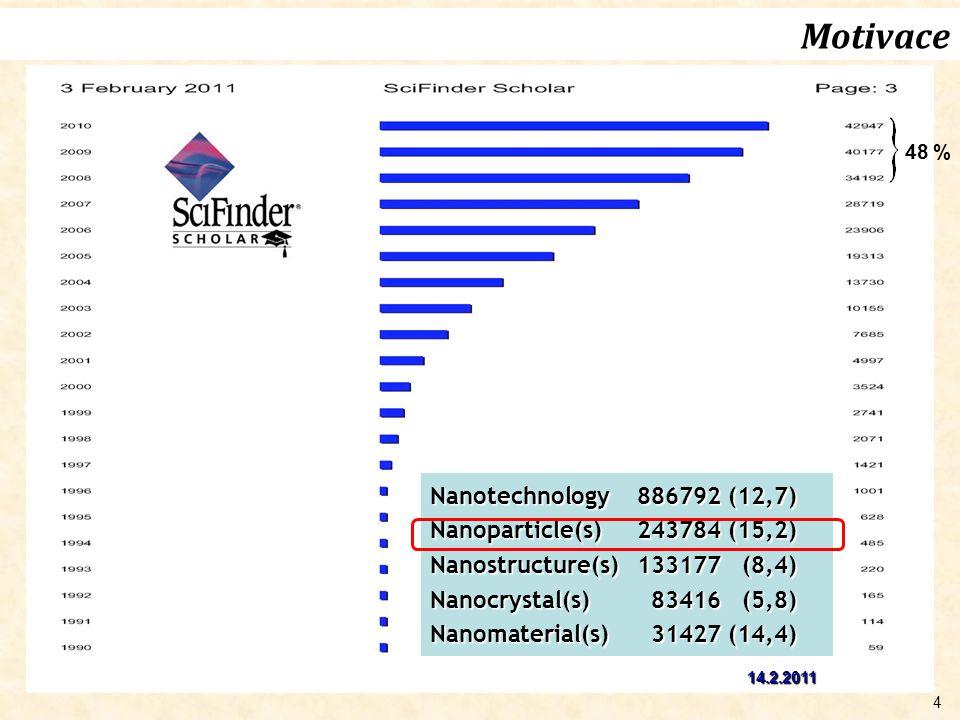 4 Motivace Nanotechnology886792 (12,7) Nanoparticle(s)243784 (15,2) Nanostructure(s)133177 (8,4) Nanocrystal(s)83416 (5,8) Nanomaterial(s)31427 (14,4) 48 % 14.2.2011