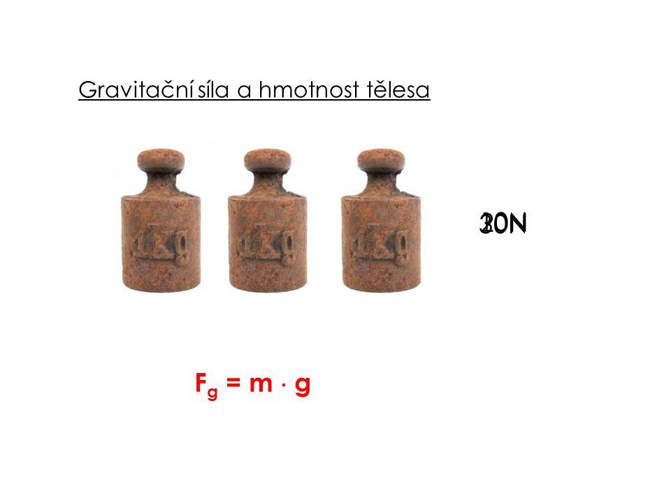 Gravitační síla a hmotnost tělesa 10N 20N 30N F g = m  g