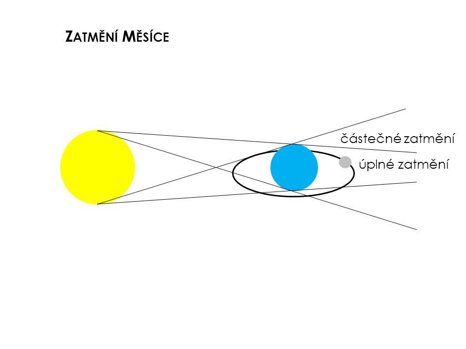 Z ATMĚNÍ M ĚSÍCE úplné zatmění částečné zatmění