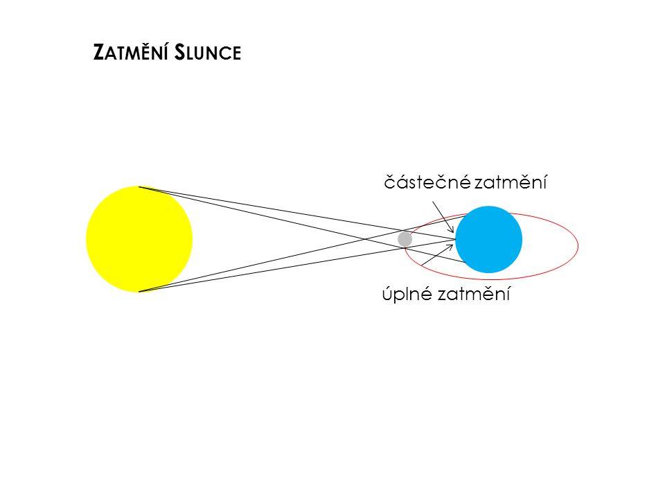 Vzhledem ke skutečným rozměrům a vzdálenostem Slunce, Země a Měsíce považujeme svazky slunečních paprsků dopadajících na Zem za rovnoběžné.
