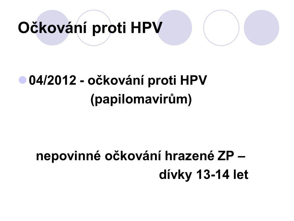 Očkování proti HPV 04/2012 - očkování proti HPV (papilomavirům) nepovinné očkování hrazené ZP – dívky 13-14 let