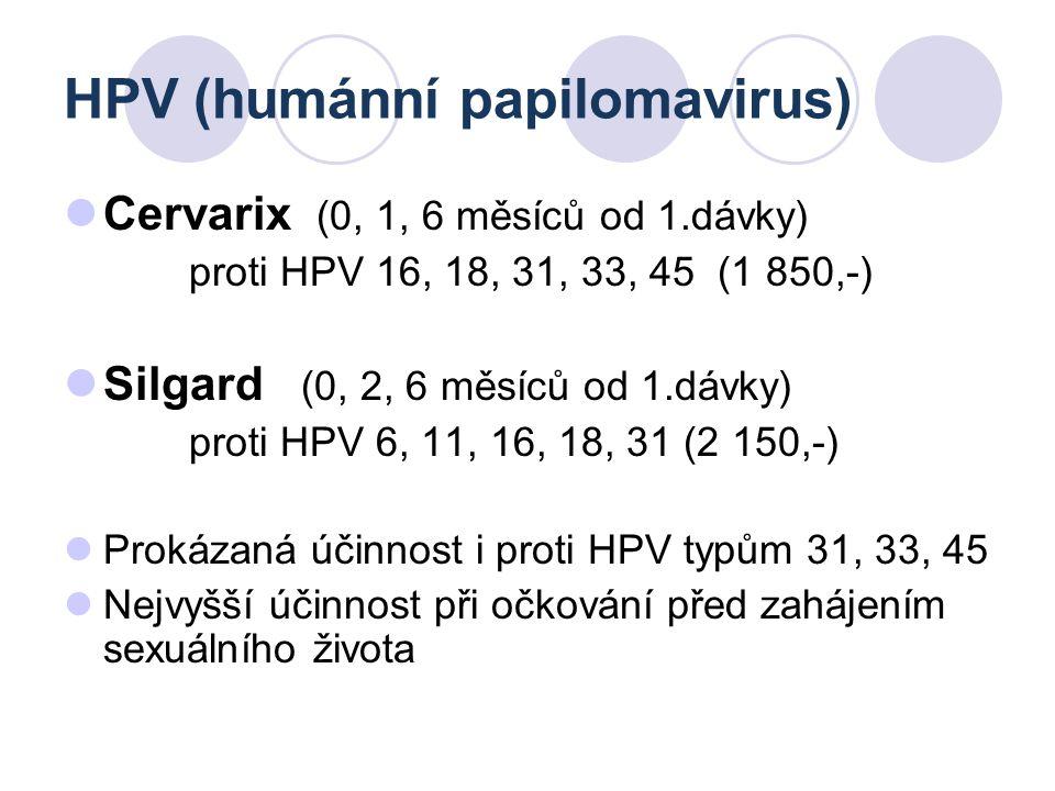 HPV (humánní papilomavirus) Cervarix (0, 1, 6 měsíců od 1.dávky) proti HPV 16, 18, 31, 33, 45 (1 850,-) Silgard (0, 2, 6 měsíců od 1.dávky) proti HPV
