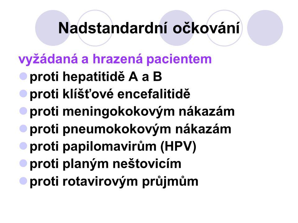 Nadstandardní očkování vyžádaná a hrazená pacientem proti hepatitidě A a B proti klíšťové encefalitidě proti meningokokovým nákazám proti pneumokokový