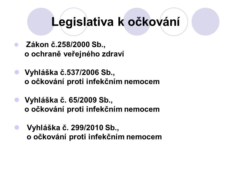 Legislativa k očkování Zákon č.258/2000 Sb., o ochraně veřejného zdraví Vyhláška č.537/2006 Sb., o očkování proti infekčním nemocem Vyhláška č. 65/200