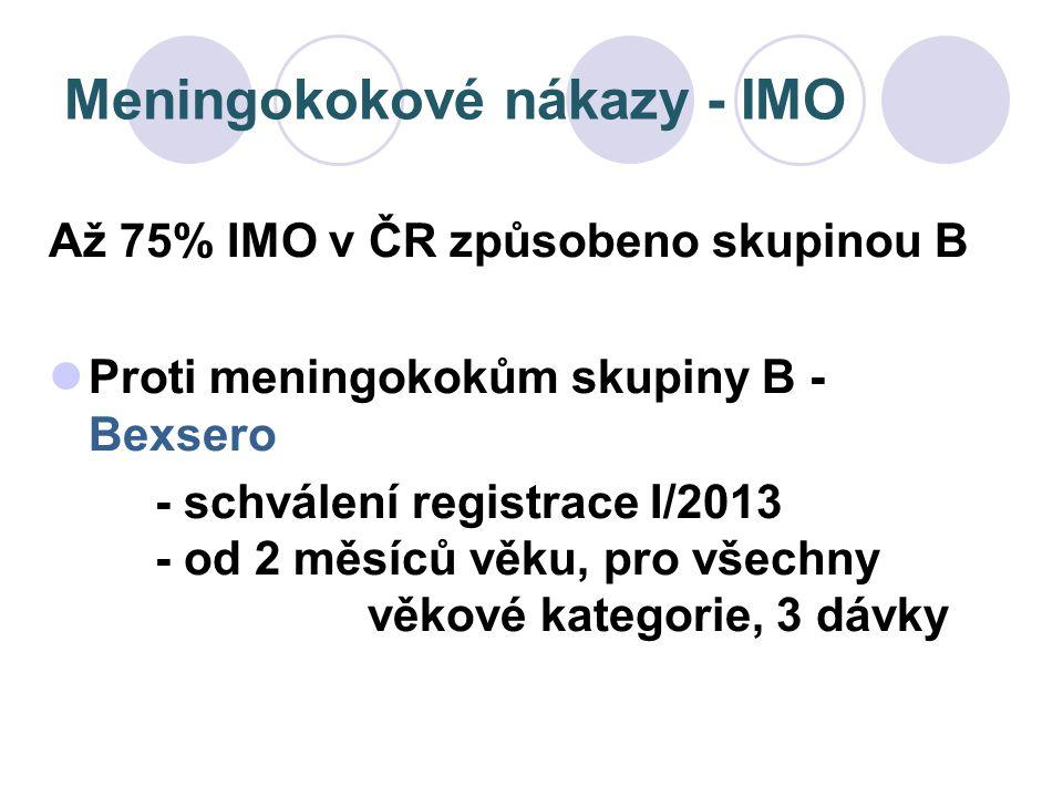 Meningokokové nákazy - IMO Až 75% IMO v ČR způsobeno skupinou B Proti meningokokům skupiny B - Bexsero - schválení registrace I/2013 - od 2 měsíců věk