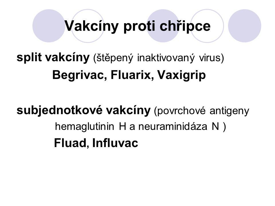Vakcíny proti chřipce split vakcíny (štěpený inaktivovaný virus) Begrivac, Fluarix, Vaxigrip subjednotkové vakcíny (povrchové antigeny hemaglutinin H