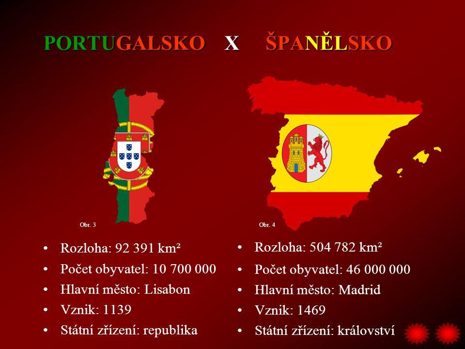 PORTUGALSKO X ŠPANĚLSKO Rozloha: 92 391 km² Počet obyvatel: 10 700 000 Hlavní město: Lisabon Vznik: 1139 Státní zřízení: republika Obr. 3Obr. 4 Rozloh