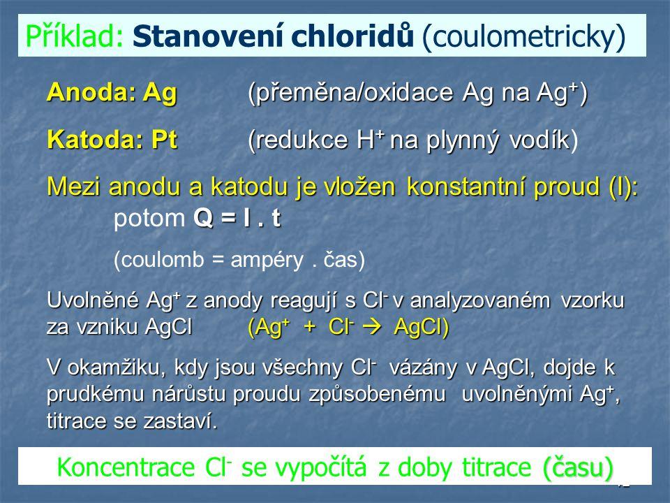 12 Anoda: Ag(přeměna/oxidace Ag na Ag + ) Katoda: Pt(redukce H + na plynný vodík Katoda: Pt(redukce H + na plynný vodík) Mezi anodu a katodu je vložen konstantní proud (I): Q = I.