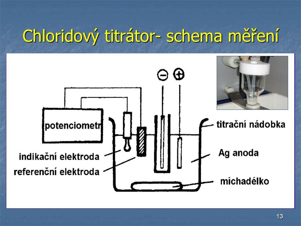 13 Chloridový titrátor- schema měření
