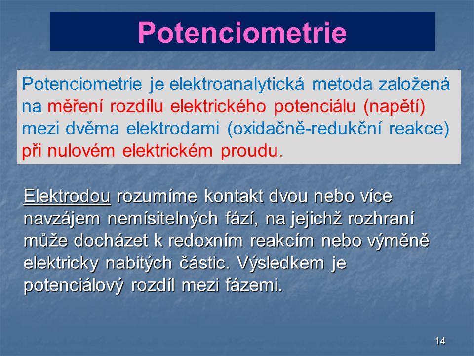 14 Elektrodou rozumíme kontakt dvou nebo více navzájem nemísitelných fází, na jejichž rozhraní může docházet k redoxním reakcím nebo výměně elektricky nabitých částic.