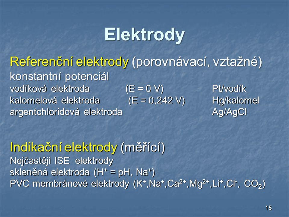 Elektrody 15 Referenční elektrody (porovnávací, vztažné) konstantní potenciál vodíková elektroda (E = 0 V)Pt/vodík kalomelová elektroda (E = 0,242 V)Hg/kalomel argentchloridová elektrodaAg/AgCl Indikační elektrody (měřící) Nejčastěji ISE elektrody skleněná elektroda (H + = pH, Na + ) PVC membránové elektrody (K +,Na +,Ca 2+,Mg 2+,Li +,Cl -, CO 2 )
