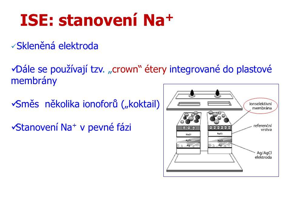 22 ISE: stanovení Na + Skleněná elektroda Dále se používají tzv.