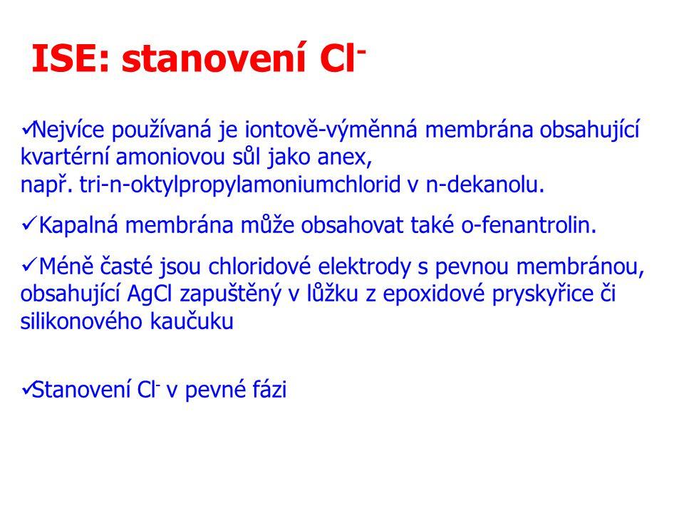 23 ISE: stanovení Cl - Nejvíce používaná je iontově-výměnná membrána obsahující kvartérní amoniovou sůl jako anex, např.