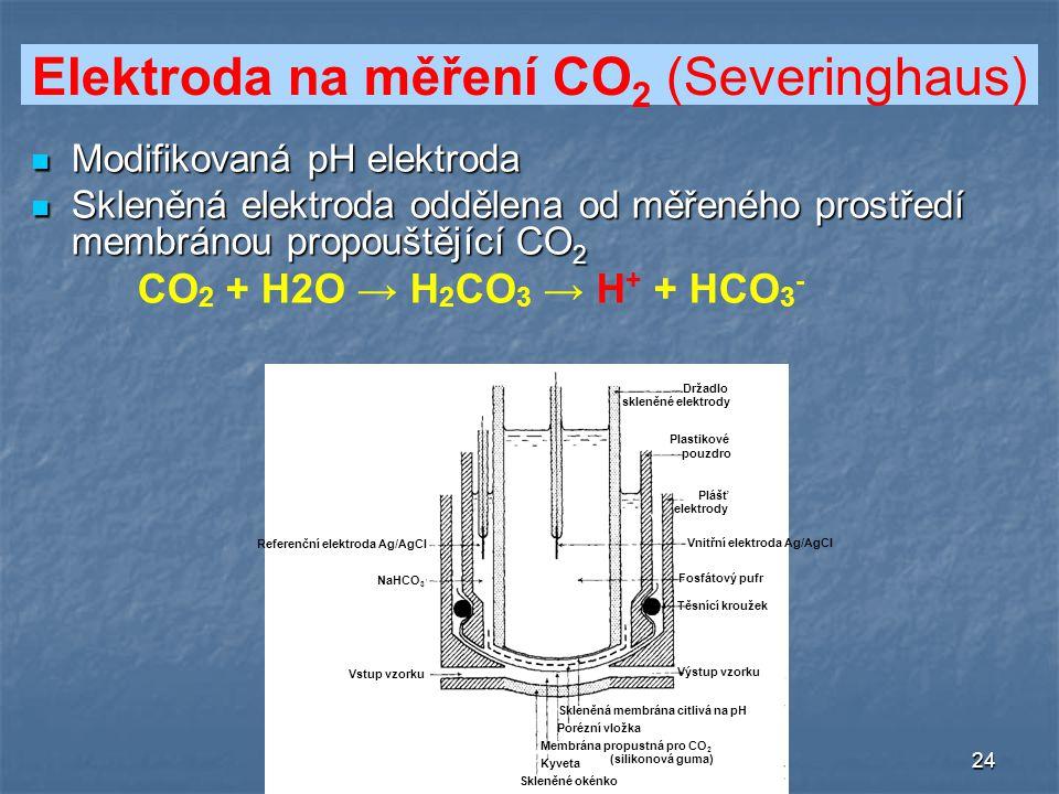 24 Modifikovaná pH elektroda Modifikovaná pH elektroda Skleněná elektroda oddělena od měřeného prostředí membránou propouštějící CO 2 Skleněná elektroda oddělena od měřeného prostředí membránou propouštějící CO 2 CO 2 + H2O → H 2 CO 3 → H + + HCO 3 - Vnitřní elektroda Ag/AgCl Držadlo skleněné elektrody Plastikové pouzdro Plášť elektrody Referenční elektroda Ag/AgCl Fosfátový pufr NaHCO 3 Vstup vzorku Výstup vzorku Těsnící kroužek Skleněná membrána citlivá na pH Porézní vložka Membrána propustná pro CO 2 (silikonová guma) Kyveta Skleněné okénko Elektroda na měření CO 2 (Severinghaus)