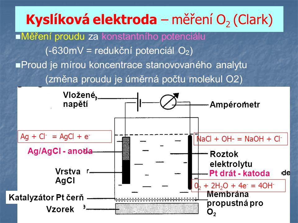 30 Kyslíková elektroda – měření O 2 (Clark) Vložené napětí Ampérometr Ag/AgCl - anoda Vrstva AgCl Katalyzátor Pt čerň Vzorek Roztok elektrolytu Pt drát - katoda Membrána propustná pro O 2 n Měření proudu za konstantního potenciálu (-630mV = redukční potenciál O 2 ) n Proud je mírou koncentrace stanovovaného analytu (změna proudu je úměrná počtu molekul O2) 0 2 + 2H 2 O + 4e - = 4OH - NaCl + OH- = NaOH + Cl - Ag + Cl - = AgCl + e -