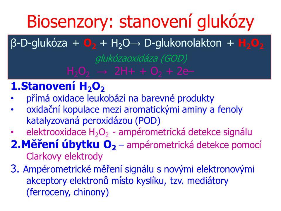 Biosenzory: stanovení glukózy β-D-glukóza + O 2 + H 2 O → D-glukonolakton + H 2 O 2 glukózaoxidáza (GOD) H 2 O 2 → 2H+ + O 2 + 2e– 1.Stanovení H 2 O 2 přímá oxidace leukobází na barevné produkty oxidační kopulace mezi aromatickými aminy a fenoly katalyzovaná peroxidázou (POD) elektrooxidace H 2 O 2 - ampérometrická detekce signálu 2.Měření úbytku O 2 – ampérometrická detekce pomocí Clarkovy elektrody 3.