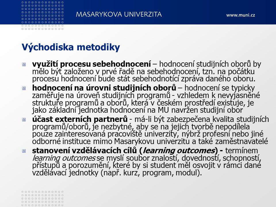 Východiska metodiky využití procesu sebehodnocení – hodnocení studijních oborů by mělo být založeno v prvé řadě na sebehodnocení, tzn. na počátku proc