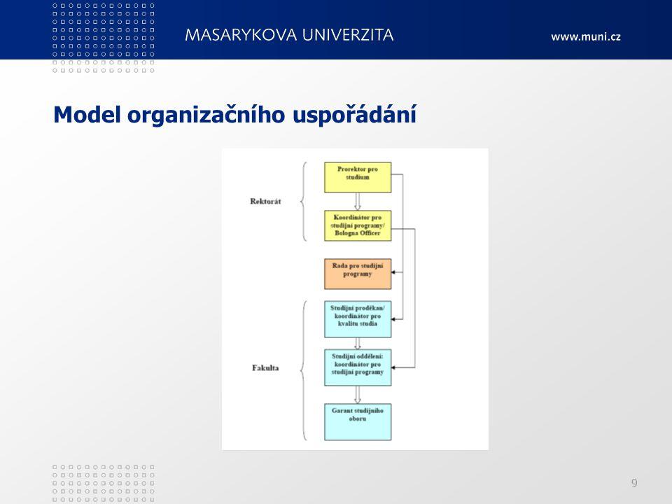Model organizačního uspořádání 9