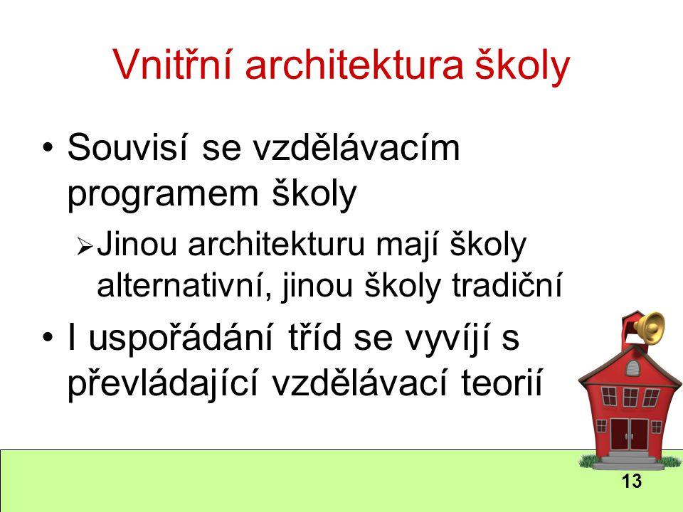 13 Vnitřní architektura školy Souvisí se vzdělávacím programem školy  Jinou architekturu mají školy alternativní, jinou školy tradiční I uspořádání t