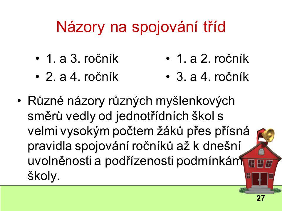 27 Názory na spojování tříd 1. a 3. ročník 2. a 4. ročník 1. a 2. ročník 3. a 4. ročník Různé názory různých myšlenkových směrů vedly od jednotřídních