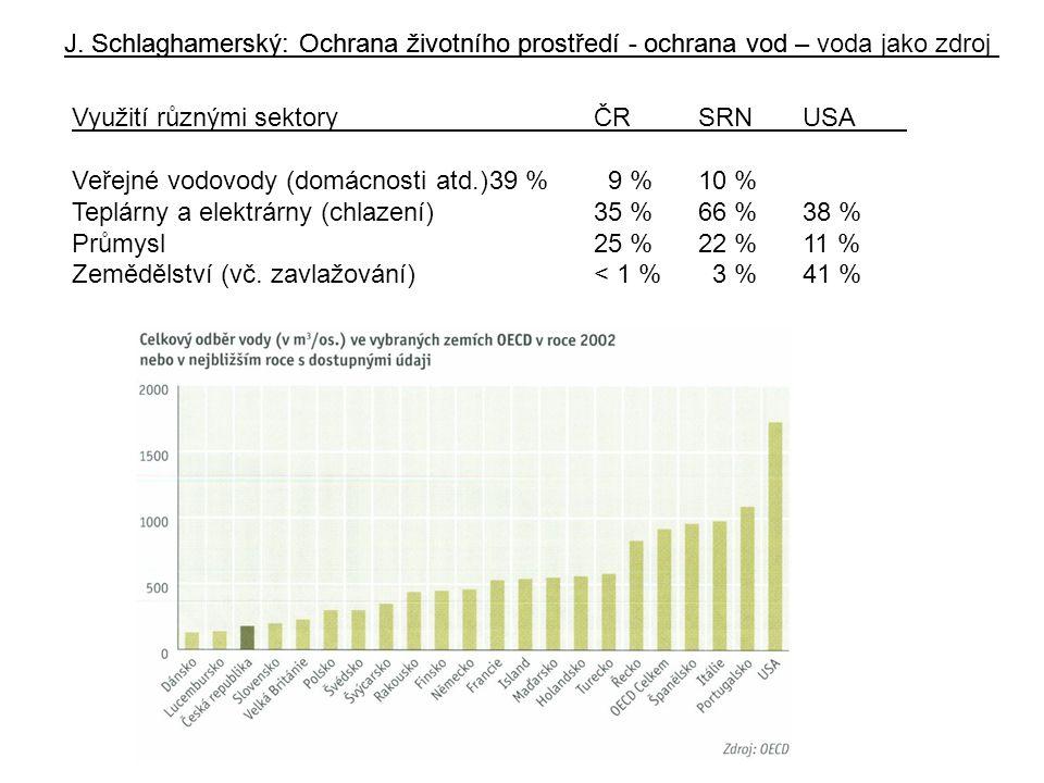 J. Schlaghamerský: Ochrana životního prostředí - ochrana vod Využití různými sektoryČR SRN USA Veřejné vodovody (domácnosti atd.)39 % 9 % 10 % Teplárn