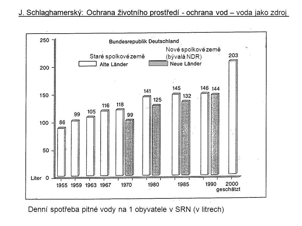 J. Schlaghamerský: Ochrana životního prostředí - ochrana vod Denní spotřeba pitné vody na 1 obyvatele v SRN (v litrech) Staré spolkové země Nové spolk