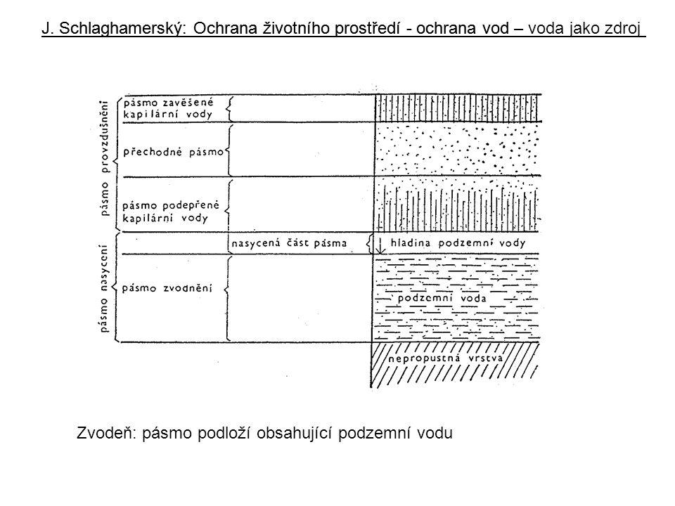 J. Schlaghamerský: Ochrana životního prostředí - ochrana vod Zvodeň: pásmo podloží obsahující podzemní vodu J. Schlaghamerský: Ochrana životního prost
