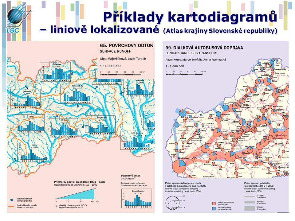 Příklady kartodiagramů – liniově lokalizované (Atlas krajiny Slovenské republiky)
