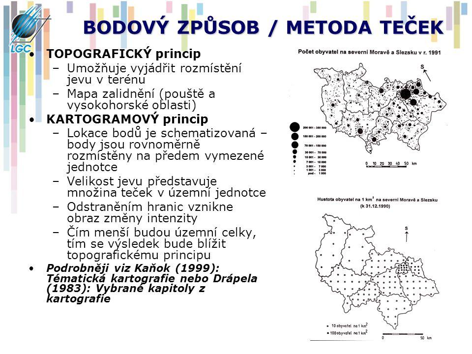 BODOVÝ ZPŮSOB / METODA TEČEK TOPOGRAFICKÝ princip –Umožňuje vyjádřit rozmístění jevu v terénu –Mapa zalidnění (pouště a vysokohorské oblasti) KARTOGRAMOVÝ princip –Lokace bodů je schematizovaná – body jsou rovnoměrně rozmístěny na předem vymezené jednotce –Velikost jevu představuje množina teček v územní jednotce –Odstraněním hranic vznikne obraz změny intenzity –Čím menší budou územní celky, tím se výsledek bude blížit topografickému principu Podrobněji viz Kaňok (1999): Tématická kartografie nebo Drápela (1983): Vybrané kapitoly z kartografie