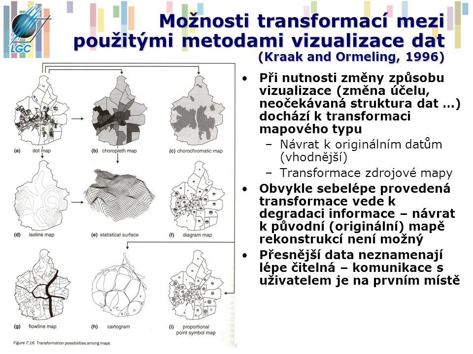 Možnosti transformací mezi použitými metodami vizualizace dat (Kraak and Ormeling, 1996) Při nutnosti změny způsobu vizualizace (změna účelu, neočekávaná struktura dat …) dochází k transformaci mapového typu –Návrat k originálním datům (vhodnější) –Transformace zdrojové mapy Obvykle sebelépe provedená transformace vede k degradaci informace – návrat k původní (originální) mapě rekonstrukcí není možný Přesnější data neznamenají lépe čitelná – komunikace s uživatelem je na prvním místě